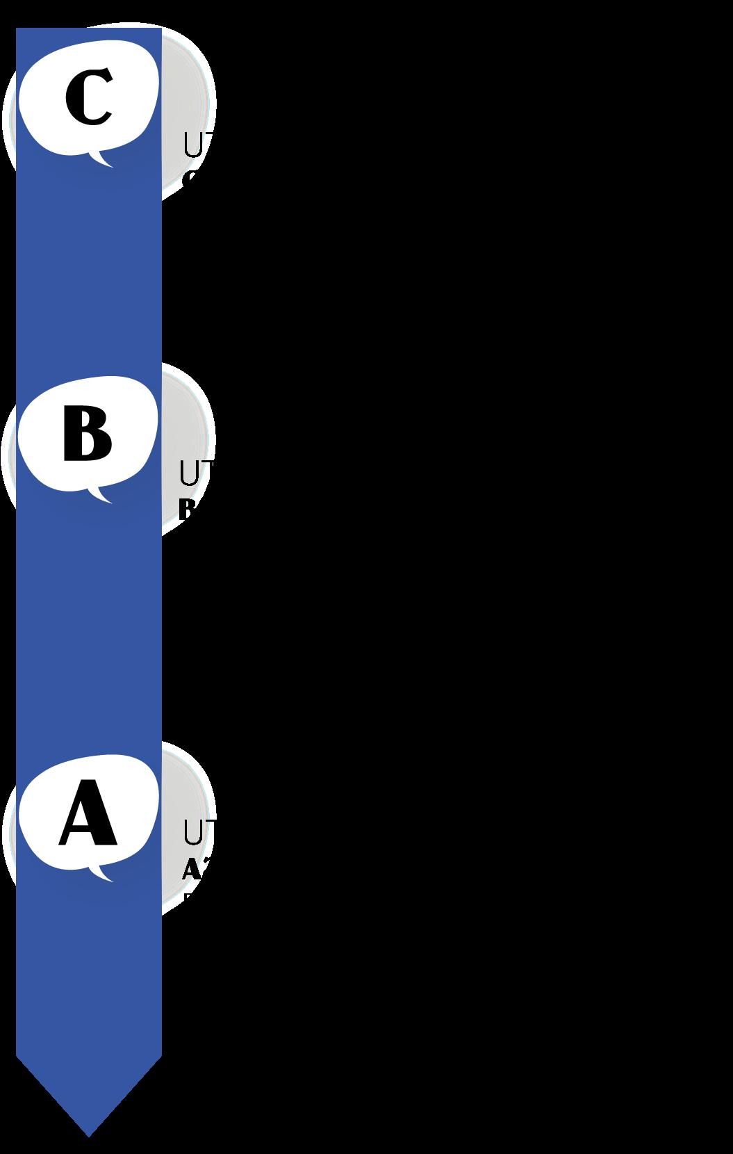 test langues niveau européen